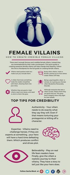 Writing Tips - Creating Credible Female Villains. Take everything we assume about a woman and sprinkle it with evil or a touch of insanity. Writing Advice, Writing Resources, Writing Help, Writing Skills, Writing A Book, Writing Prompts, Writing Ideas, Writing Guide, Dissertation Writing