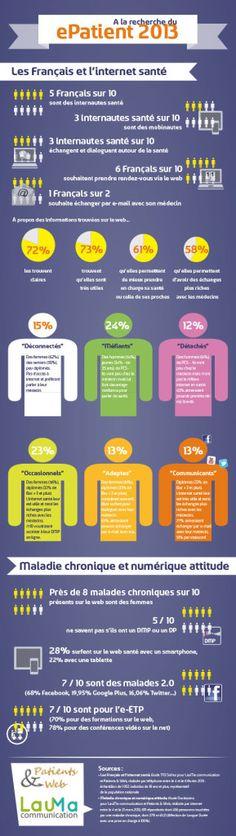 [#ESanté] Les français et l'internet santé : 3 internautes sur 10 sont des #Mobinautes [#Infographie Patients&Web - 2013]