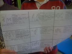 A variety of Digital Storytelling Resources.  Includes multiple storyboarding templates.