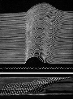 Love! Like! Share! stavrosmartinos: Etiennes-Jules Marey, Record of the Movement...