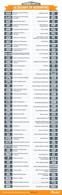 The online marketer's glossary of acronyms #infographic http://www.helpmequitthe9to5.com internet business internet marketing #internetmarketing #digitalmarketing digital marketing tips and tricks #infographic