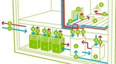 German Company Cloud http://inhabitat.com/german-company-offers-free-hot-water-and-heating-from-the-cloud/