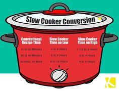 hoe werkt een slowcooker