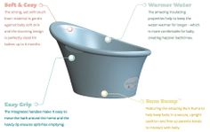 Shnuggle - Shnuggle Cosy Baby Bath