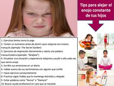 Tips para manejar el enojo de sus hijos. The Children´s Trust. Being a Good Role Model for Your Kids. Recuperado de: https://www.thechildrenstrust.org/parents/library/best-parenting-practices/163-good-role-models#bmk2