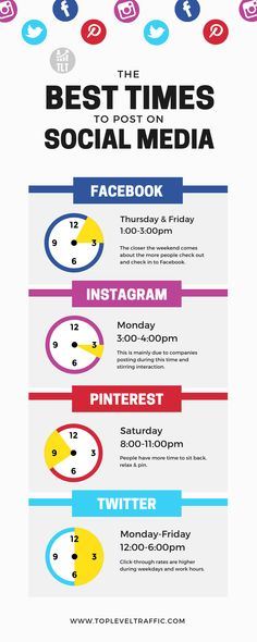 We have clients ask us what is the best time to post on social media however, this is always a difficult one as your following or niche will usually dictate the best times based on analytical data. But if you are just starting out with no data at all or analytics to rely on taking this into consideration will help. Stay safe all :) #topleveltraffic #bridgend #OnlineMarketing #EmailMarketing #SocialMediaMarketing #InternetMarketing #DigitalMarketing #Analytics #Advertising #SEO Marketing Na Internet, Social Media Marketing Business, E-mail Marketing, Digital Marketing Services, Facebook Marketing, Content Marketing, Online Marketing, Digital Marketing Strategy, Affiliate Marketing