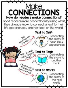 Making Connections Poster, Interactive Making Connections Anchor Charts & Making Connections Reader's Notebook Page! Perfect for working on text to self connections, text to text connections, and text to world connections. Reading Strategies Posters, Reading Posters, Reading Comprehension Strategies, Making Connections, Text To Self Connection, Text To World, Writing Anchor Charts, Reading Workshop