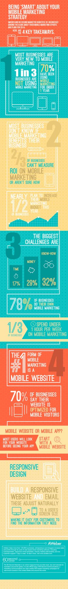 4 Things You Need to Know About Mobile Marketing in 2014 [INFOGRAPHIC]