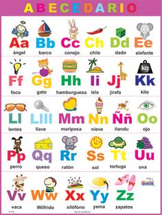 Childcraft Literacy Charts Spanish Alphabet - 9 x 11 inch - Set of ...
