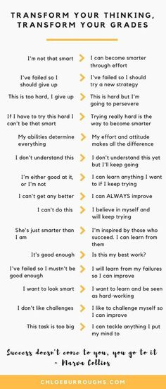 Growth Mindset.  Have students transform their thinking to become active learners.