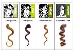 Tipos de Cachos - Novo método de identificar e como usar a combinação Deva Curl ideal | Acorda, Bonita!