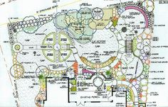 HOW TO PLAN A LANDSCAPE DESIGN Learn The Four Steps To Creating
