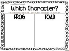 1000+ ideas about Frog And Toad on Pinterest | Reading Street ...