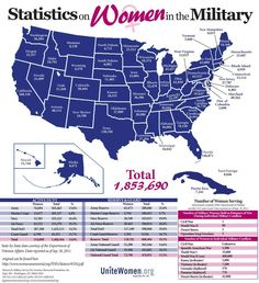Interesting...maybe the numbers would be higher if it was safer for women to join the military?