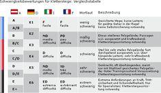 Bietschhornhütte > Bietschjoch