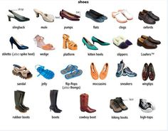 Forum | . | Fluent LandShoes Vocabulary | Fluent Land
