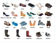 Forum | . | Fluent LandShoes Vocabulary | Fluent Land