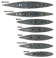 German battleship size comparison, from the first Dreadnought designs to the legendary Bismarck. Military Guns, Military History, World Of Warships Wallpaper, Heavy Cruiser, Naval History, Military Pictures, Navy Ships, Submarines, Aircraft Carrier