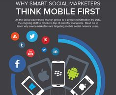 Why to think mobile first?