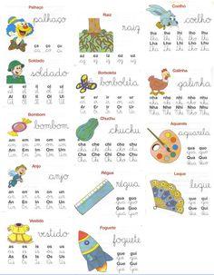 ESPAÇO EDUCAR: Cartaz silabário das dificuldades ortográficas ou sílabas complexas - complexidades