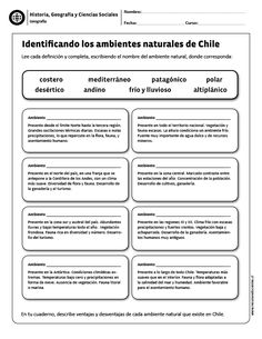 Visit the post for more. Chile, Spanish Class, Alter Ego, Teacher, Ideas, Socialism, Geography, Texts, Geography Activities
