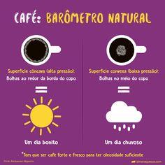 Coffee Milk, I Love Coffee, Cafeteria Menu, Study Motivation, Survival Skills, Good To Know, Helpful Hints, Life Hacks, Bushcraft