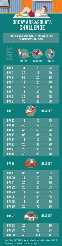 Body Strength: Give your body some attention and take up this 30 ...