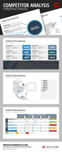 Competitor Analysis PowerPoint Templates Evaluate Competitors by - microsoft competitive analysis