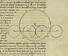 Almagesto - Wikipedia, la enciclopedia libre