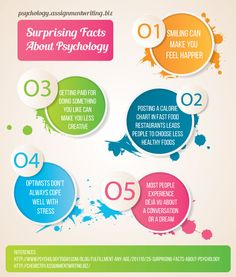 Surprising Facts About Psychology