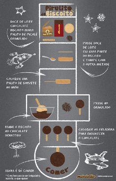 Infográfico (receita ilustrada) de Pirulito de Biscoito  http://mixidao.wordpress.com/