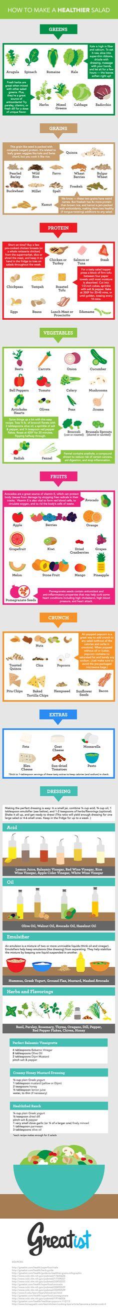 How to Make a Health