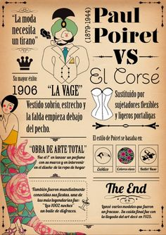 resumen Paul Poiret, designed by Laura Ochoa