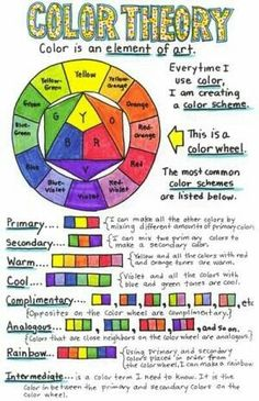 The ABCs of Art- Learn about more complex color theory in design and art. Also linked to fab resources for art theory High School Art, Middle School Art, Elements And Principles, Elements Of Art Color, Design Elements, Ecole Art, Art Activities, Teaching Art, Elementary Art