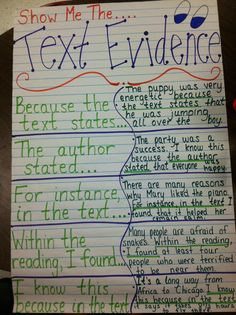 23 Close Reading Anchor Charts That Will Help Your Students Dig Deep: Text evidence, conversation starters, close reading etc charts reading Evidence Anchor Chart, Ela Anchor Charts, Text Evidence, Citing Evidence, Inference Anchor Charts, 4th Grade Writing, Third Grade Reading, Teaching Writing, Second Grade