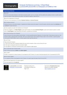 Computer Architecture summary 1 Cheat Sheet by pisceswolf96 http://www.cheatography.com/pisceswolf96/cheat-sheets/computer-architecture-summary-1/ #cheatsheet #computer #architecture
