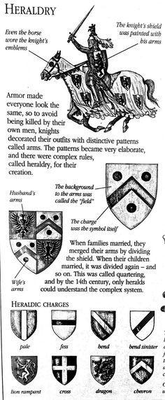 The Helpful Art Teacher: Medieval Castles / Heraldry Medieval World, Medieval Castle, Medieval Art, Medieval Fantasy, Medieval Symbols, Medieval Knight, European History, Art History, Asian History