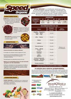 Folder Linha Speed Organic - Página 2/2