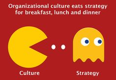 Organizational culture eats strategy for breakfast, lunch and dinner. We help teams and organizations change their culture by changing their keystone habits. Best, Sarah #habits www.cutesolutions.be