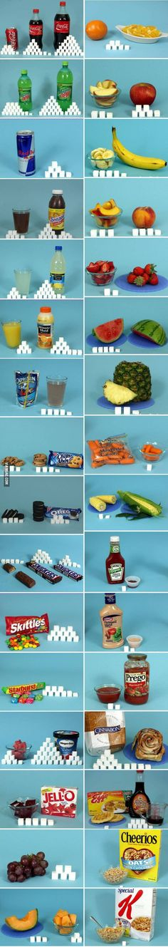Quantidade de açúcar encontrado nos alimentos.