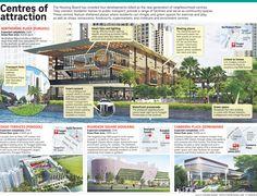 HDB to build 4 next-gen neighbourhood centres, Housing News & Top Stories - The Straits Times Community Space, Modern Buildings, Condominium, Public Transport, Greenery, Singapore, Terrace, The Neighbourhood, National Parks