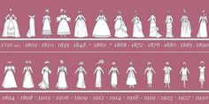 timeline-historical-fashion2.jpg