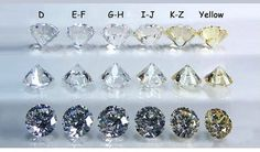 best diamond color chart ever!
