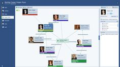 """The Smart Org Chart Maps All Your Accounts and Contacts — Automatically!"""
