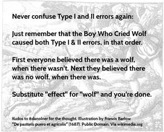 No more Type I/II error confusion « Mind Hacks