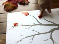 How do we partner with Creation to help trees grow? Fingerprint Tree Art Project