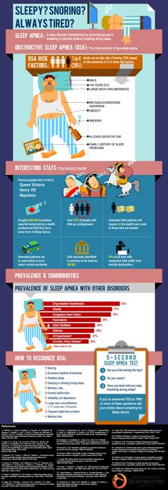 This info-graphic is a humorous take on sleeping disorder. It is highly illustrative and cartoony.