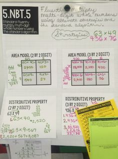 ANCHOR CHART for Multiplication Strategies  This anchor chart includes alternative strategies for multiplication such as an area model and the distributive property!  Students can compare these strategies to the regular algorithm.