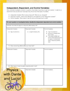 Independent, Dependent & Control Variable Practice by Physics with Dante and Lucio 6th Grade Science, Middle School Science, Library Science, Earth And Space Science, Ap Biology, Scientific Method, Variables, Science Projects