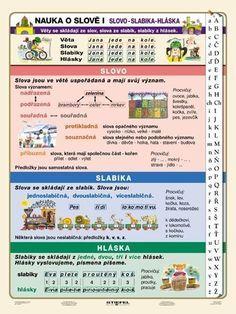 http://media0.webgarden.cz/images/media0:5105f541f0d8c.jpg/nauka%20o%20slov%C4%9B%201.jpg